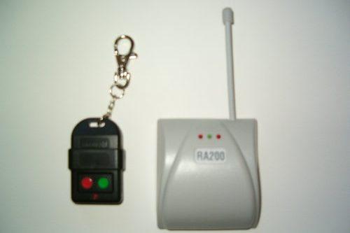 radiolina RA200